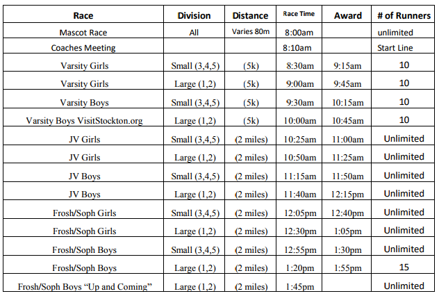 Pacific Tiger HS Cross Country Invitational Schedule of Races: 9/23/2017