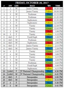 Race Schedule - Mt. SAC - October 20, 2017
