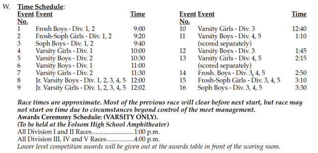 2018 CIF Section Meet Schedule