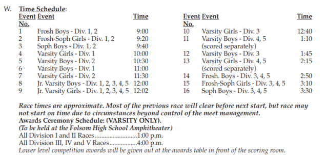 CIF Sac-Joaquin Section Meet 2019 Schedule